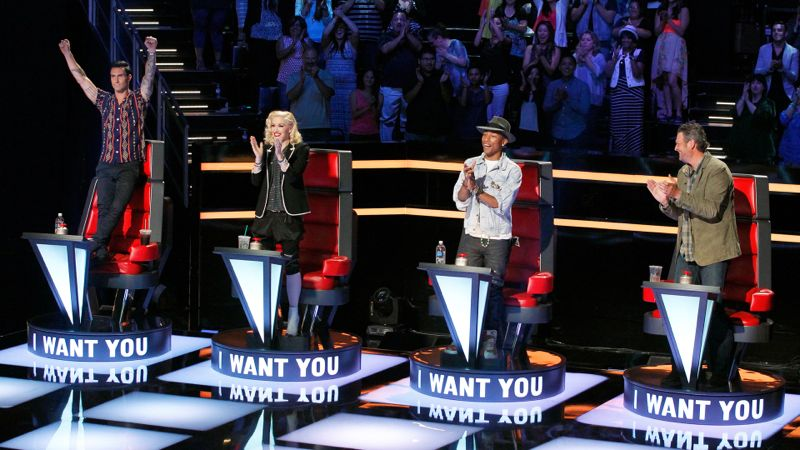 The Voice NBC Judges